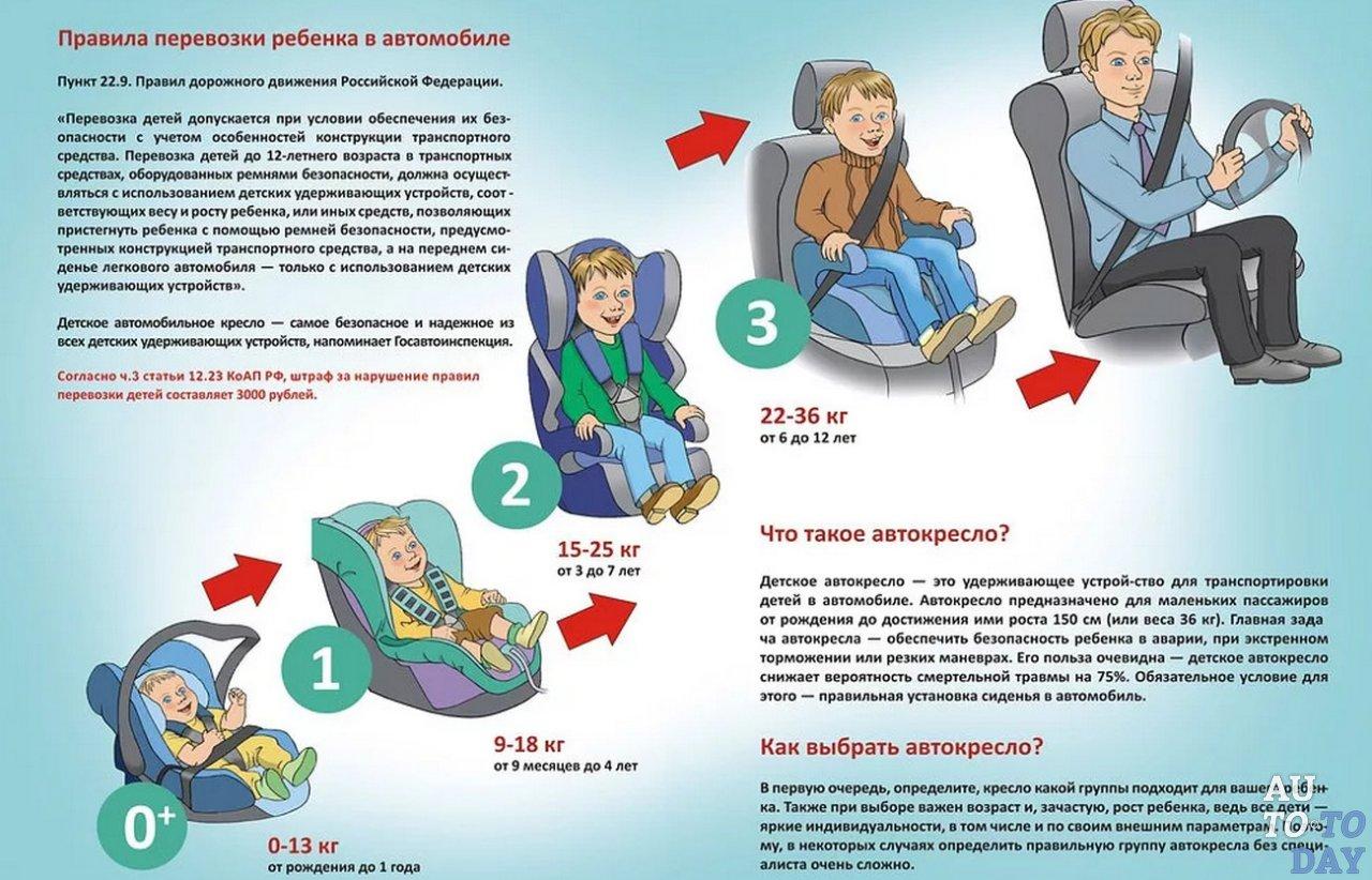 правила перевозки ребенка в автомобиле